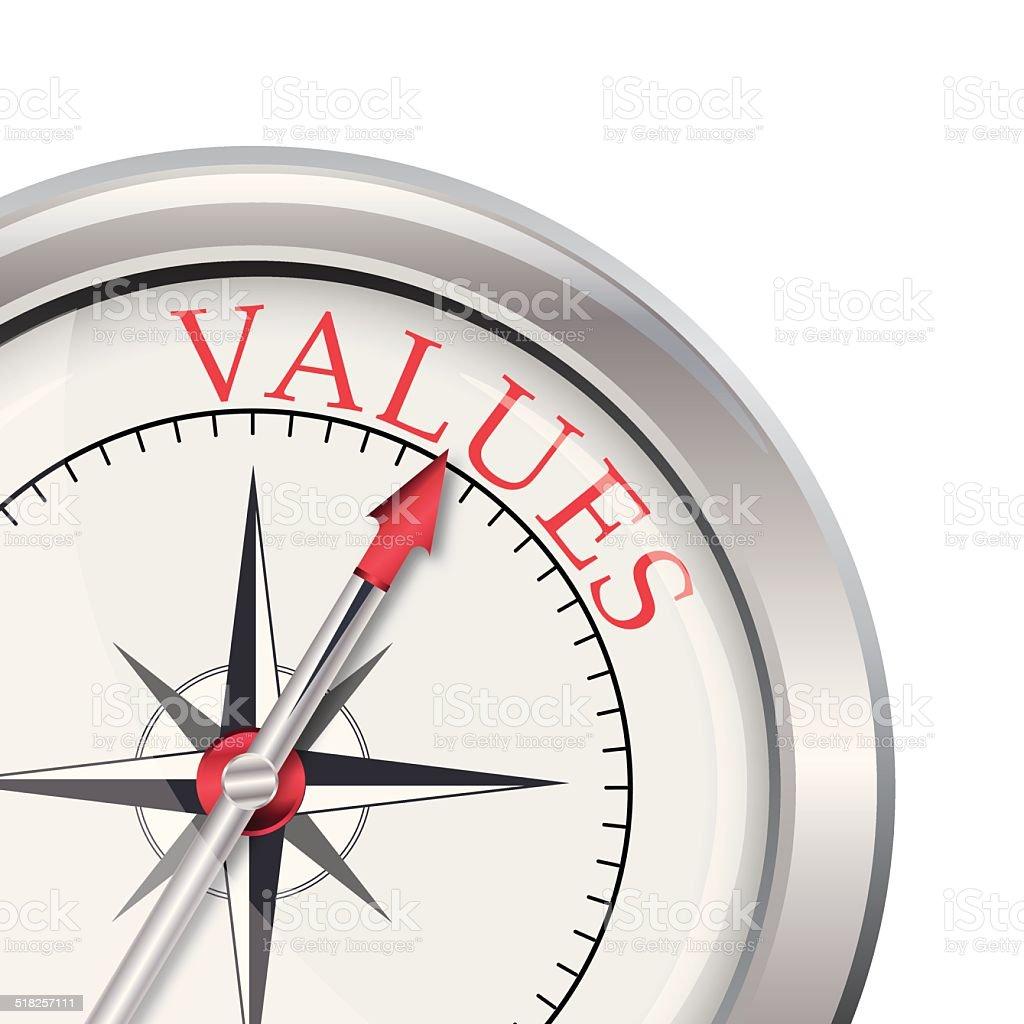 Values compass direction vector art illustration