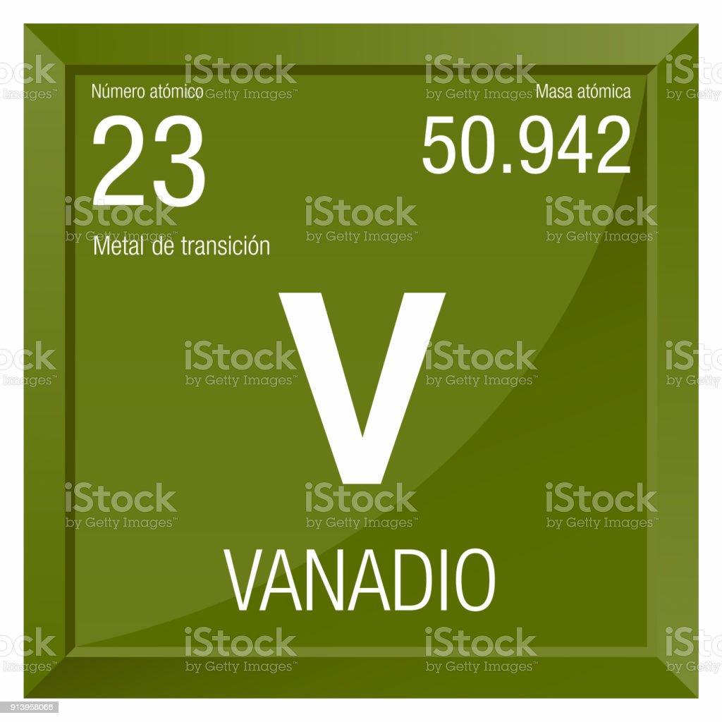 Smbolo de vanadio vanadio en lengua espaola elemento nmero 23 de smbolo de vanadio vanadio en lengua espaola elemento nmero 23 de la tabla peridica urtaz Image collections