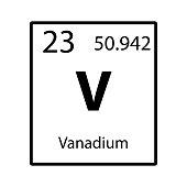 Periodic table vanadium best table 2018 periodic table vanadium images of elements on the choice image use on vanadium shirt for atomic attire sciencewear urtaz Choice Image