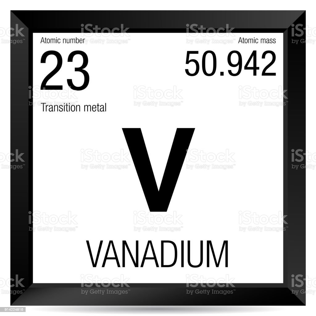 Vanadium symbol element number 23 of the periodic table of the vanadium symbol element number 23 of the periodic table of the elements chemistry royalty biocorpaavc