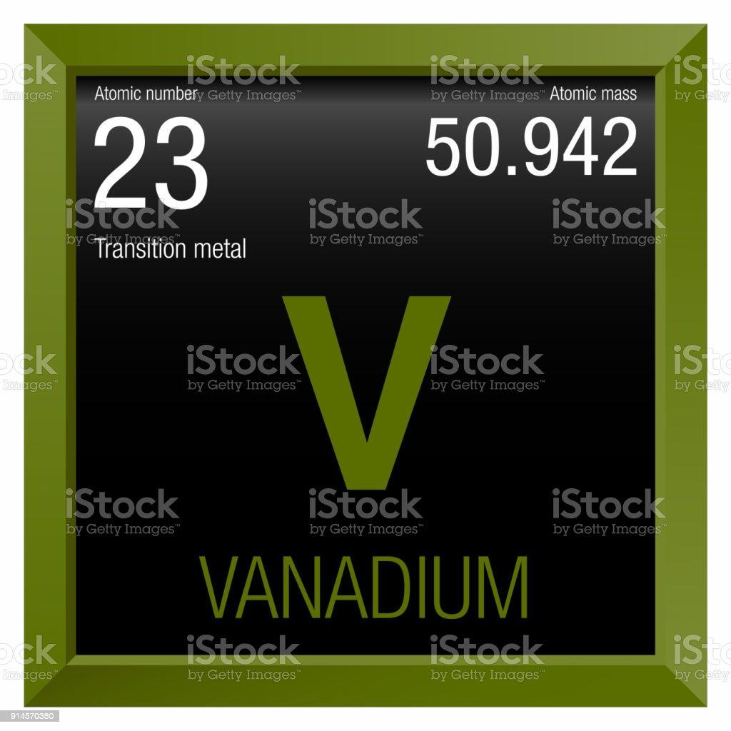 Vanadium Symbol Element Number 23 Of The Periodic Table Of The