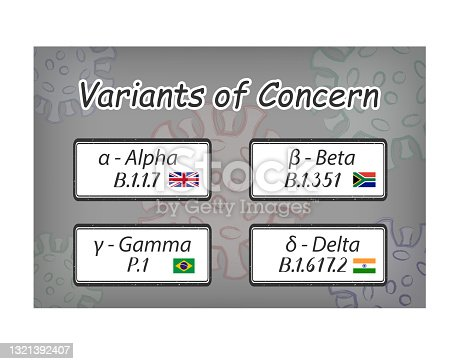 istock Variants of concern in the old and new spelling with Greek letters: alpha, beta, gamma and delta on the signs. The old names are handwritten. Flags of the countries where they were first found. 1321392407
