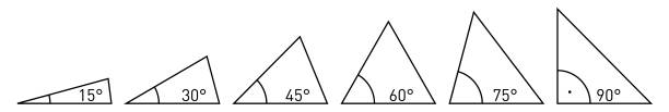 Various acute angles in triangle corners - values from 15 to 90 degrees vector art illustration