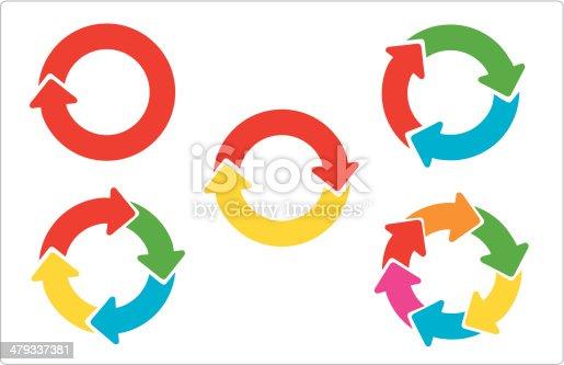 colorful cycle arrow diagrams