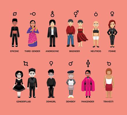Various LGBTQ Characters Cartoon Cute Characteristics Set