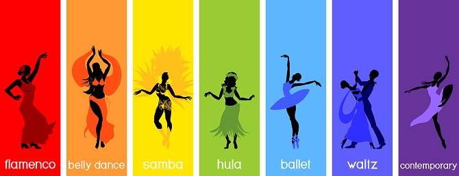Various style dancing. Set with silhouettes of dancers of ballet, flamenco, oriental dance, hula, samba, waltz and contemporary