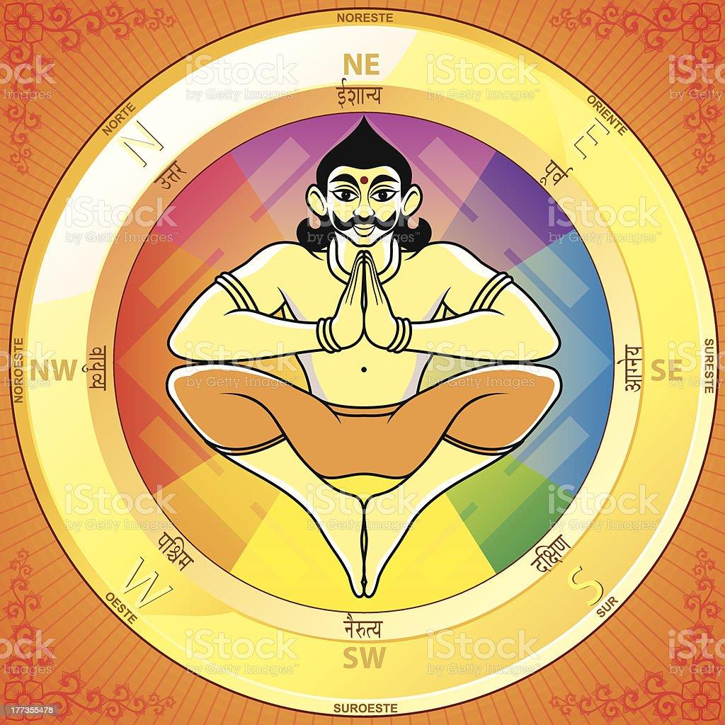 Vastu Purusha and Directions royalty-free stock vector art
