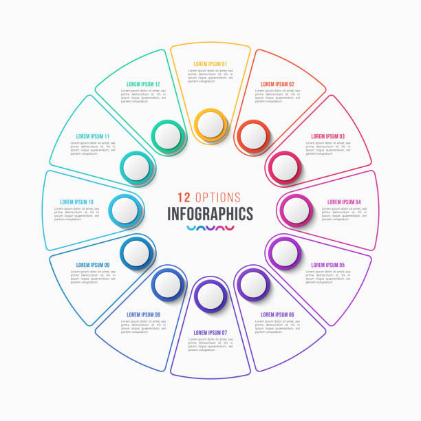 vector 12 parts infographic design, circle chart - klawisz option stock illustrations