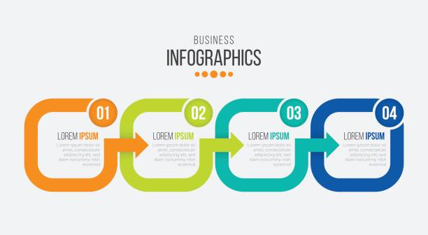 Vector 4 steps timeline infographic template with arrows vector art illustration