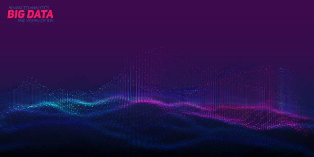 向量抽象3d 大資料視覺化。未來主義的圖表美學設計。視覺資訊的複雜性。複雜的資料執行緒繪製。社交網路或業務分析代表。 - 全景 幅插畫檔、美工圖案、卡通及圖標