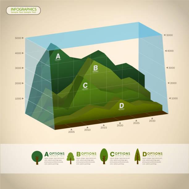 bildbanksillustrationer, clip art samt tecknat material och ikoner med vector abstract 3d chart infographics - landformation