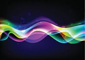 Abstract background - colorful waves.