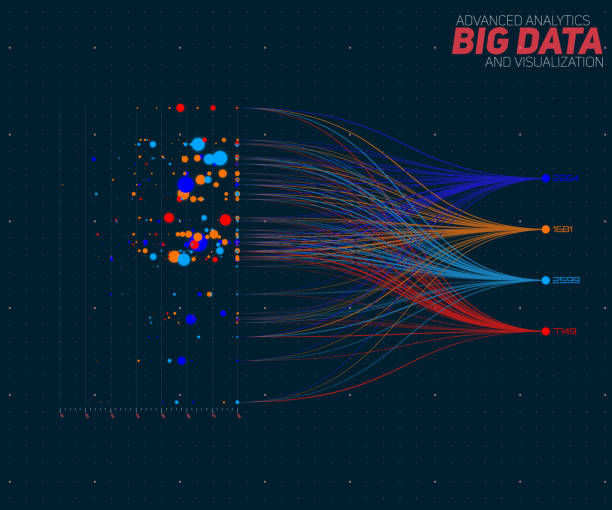 vector abstract colorful big data information sorting visualization. social network, financial analysis of complex databases. visual information complexity clarification. intricate data graphic - flowing stock illustrations