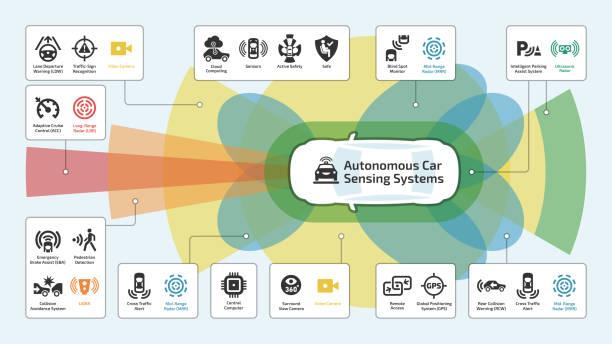 ベクトル自律自己ドライブ インテリジェント車センサー制御安全システム インフォ グラフィック グリフ アイコン。無人スマートな車両では、支援遠隔技術のシンボルを高度な。 - 自動運転車点のイラスト素材/クリップアート素材/マンガ素材/アイコン素材