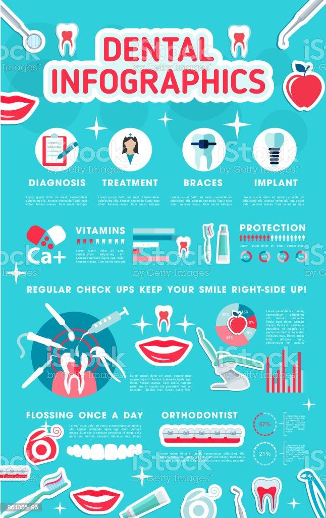ベクター バナー歯科コンセプト - イギリスのロイヤリティフリーベクトルアート