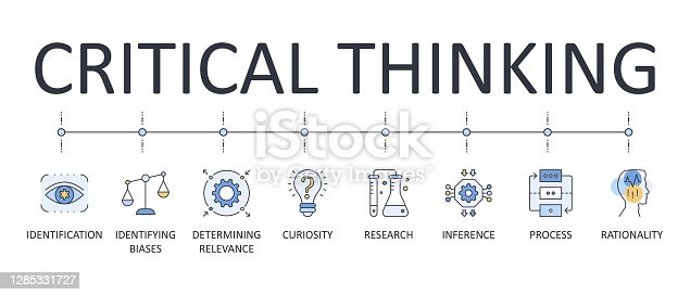 Vector banner infographics critical thinking. Editable stroke. Process identification research rationality icons. Curiosity identifying biases inference determining relevance.