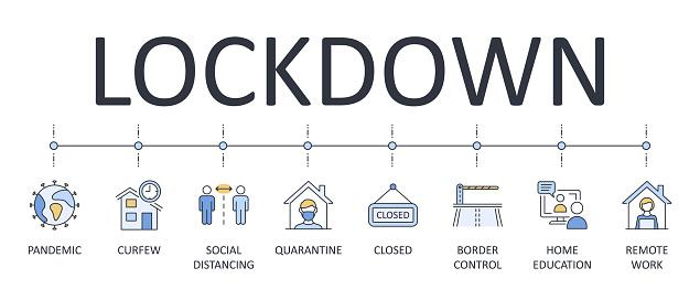 Vector banner national lockdown. Editable stroke infographics icons. Pandemic coronavirus curfew quarantine self-isolation. Mask social distancing. Closed shops border control education remote work