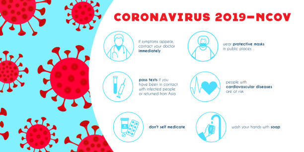 vector banner with information and infographics about the Chinese coronovirus 2019-ncov. vector banner with information and infographics about the Chinese coronovirus 2019-ncov. flat illustration of the virus and icons about measures to prevent infection with the virus. infectious disease stock illustrations