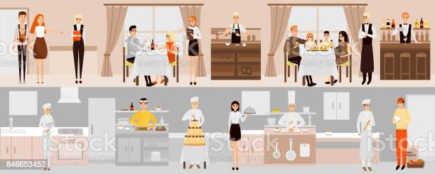 Vector banners with restaurant interior people having dinner in vector id846653452?b=1&k=6&m=846653452&s=612x612&h=ymvlaae5tkkudiy2z7hqiwzlubfh bzqzfyiojx28fw=