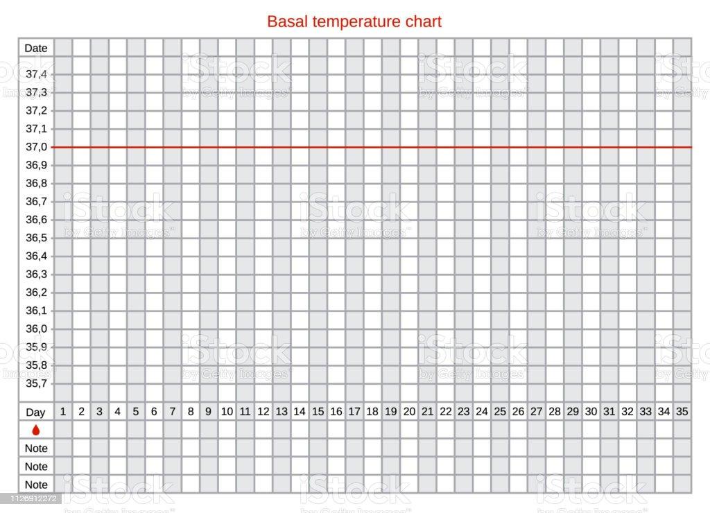 Temperatura corporal 35 9