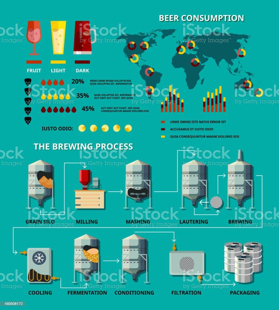 Vector beer infographic vector art illustration
