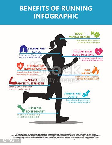istock Vector Benefits Of Running Infographic Featuring Eight Icons And Text Areas Corresponding To Body Parts On A Sillhouette Of A Woman Running 674763114
