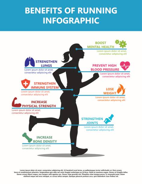 Vector Benefits Of Running Infographic Featuring Eight Icons And Text Areas Corresponding To Body Parts On A Sillhouette Of A Woman Running vector art illustration