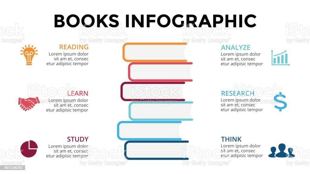Vektorbücher Infografik Bildung Diagramm Diagramm Wissen Lernen ...