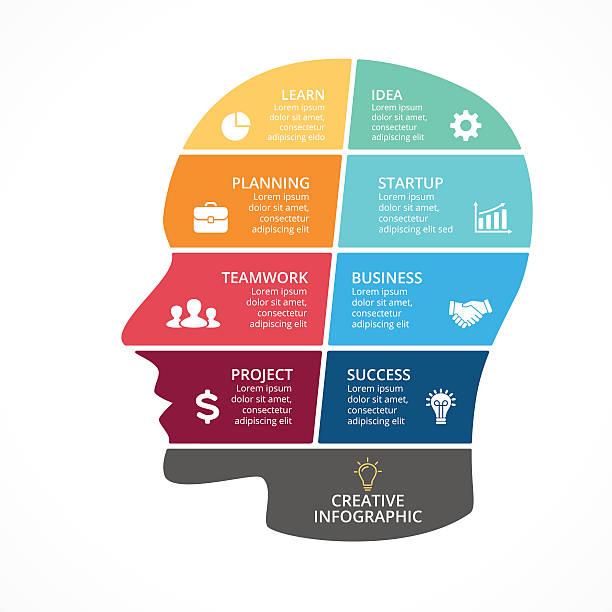vector brain infographic. template for human head diagram, artificial intelligence - 人口統計のインフォグラフィック点のイラスト素材/クリップアート素材/マンガ素材/アイコン素材