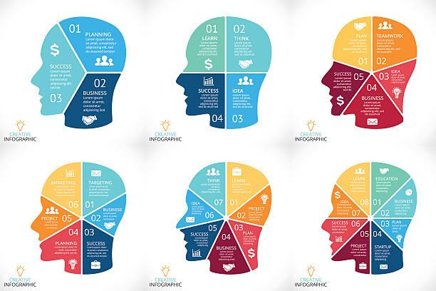vector brain infographics set. template for human head diagram, graph - 人口統計のインフォグラフィック点のイラスト素材/クリップアート素材/マンガ素材/アイコン素材