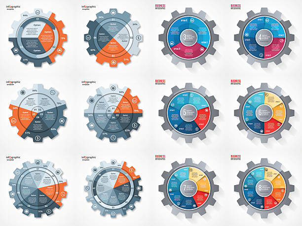 Vector business gear style circle infographic set Vector business and industry gear style circle infographic set for graphs, charts, diagrams and other infographics. Pie chart, cycle chart, round chart templates with 3, 4, 5, 6, 7, 8 options, parts, steps, processes. vehicle part stock illustrations