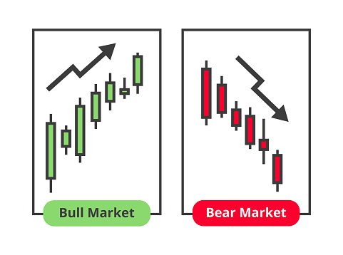 Vector candle scheme, chart, or graph of bull and bear market isolated on a white background.  Financial graphs, business concept. Stock market trends, downtrend, uptrend. A candlestick chart.