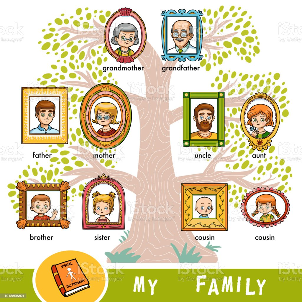 Vector Cartoon Family Tree With Images Of People In Frames A Visual ...