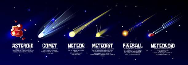 Vector cartoon meteorite, comet asteroid set vector art illustration