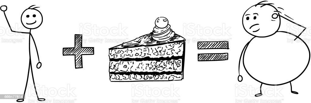 Vektor Cartoon Von Schlank Und Fett Stick Mann Zeichen Und Stück Kuchen In  Berechnung Lizenzfreies