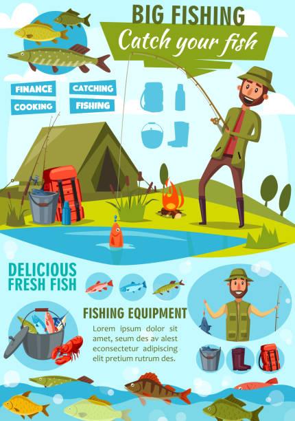 vector cartoon poster von fisher mann angeln - seehecht stock-grafiken, -clipart, -cartoons und -symbole