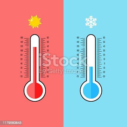 Flat design of celsius and fahrenheit meteorology thermometers isolated on color background. Measuring hot and cold temperature. Snowflake, sun icons. Vector illustration.