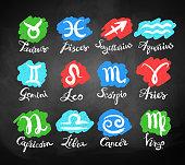 Zodiac Signs And Chinese Horoscope Aquarius Libra Leo Taurus Cancer
