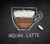 Vector chalk drawn sketch of Mocha Latte coffee with piece of chalk on chalkboard background.