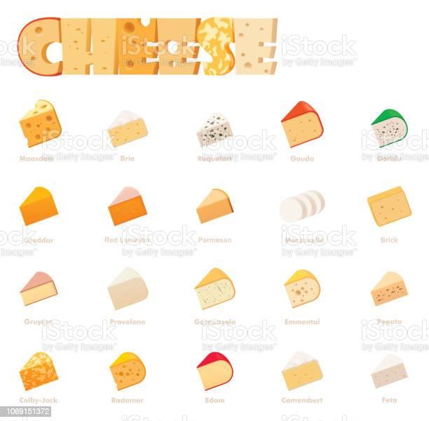 Vector Cheese Types Icon Set — стоковая векторная графика и другие изображения на тему Англия