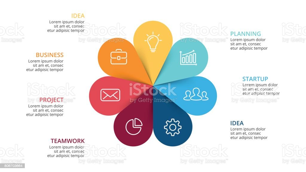Vector circle arrows flower infographic cycle diagram graph vector circle arrows flower infographic cycle diagram graph presentation chart business concept ccuart Images