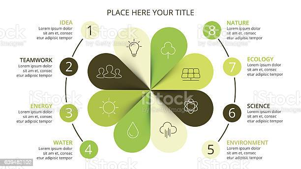 Vector circle arrows green leaves eco infographic ecology diagram vector id639482102?b=1&k=6&m=639482102&s=612x612&h=vfuxrrgp lmw0okqvscwo3qs8iclmneloy et qel0e=