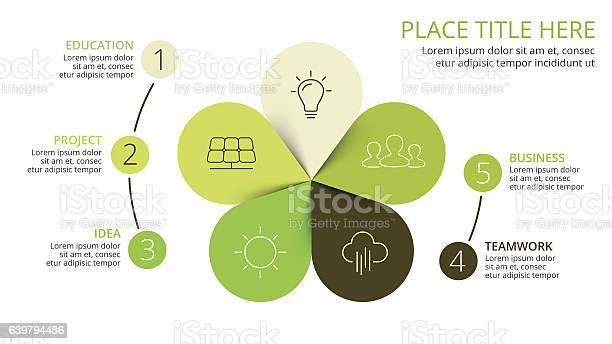 Vector circle arrows green leaves eco infographic ecology diagram vector id639794486?b=1&k=6&m=639794486&s=612x612&h=cqvgp5dwnqmqjiiyv5vq gu8effecdaoqdzpwhiwd1i=
