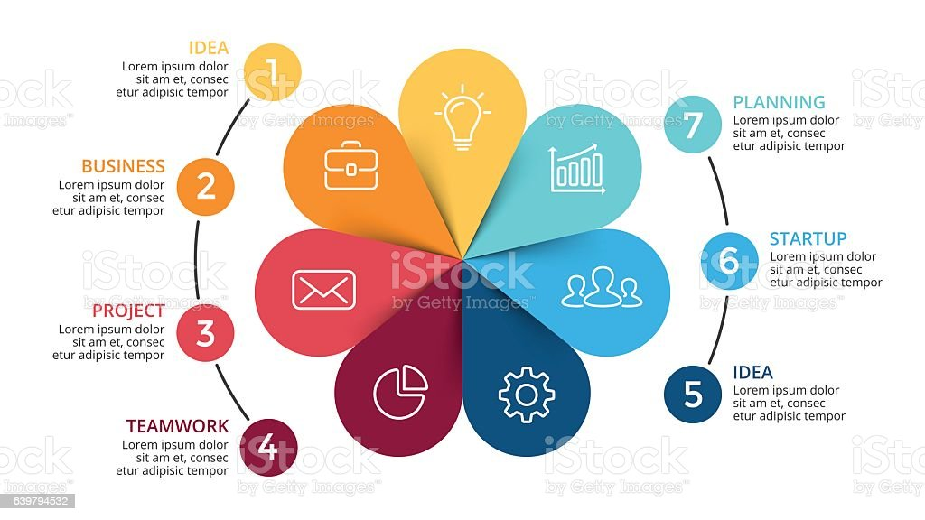 vector circle arrows infographic cycle diagram flower graph rh istockphoto com
