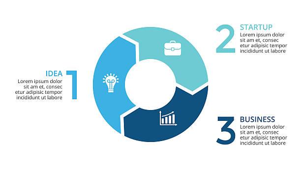 stockillustraties, clipart, cartoons en iconen met vector circle arrows infographic, cycle diagram, graph, presentation chart. business - drie personen