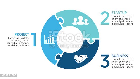 Vector circle arrows infographic cycle diagram puzzle jigsgraph vector circle arrows infographic cycle diagram puzzle jigsgraph presentation chart arte vetorial de acervo e mais imagens de abstrato 639794560 istock ccuart Images
