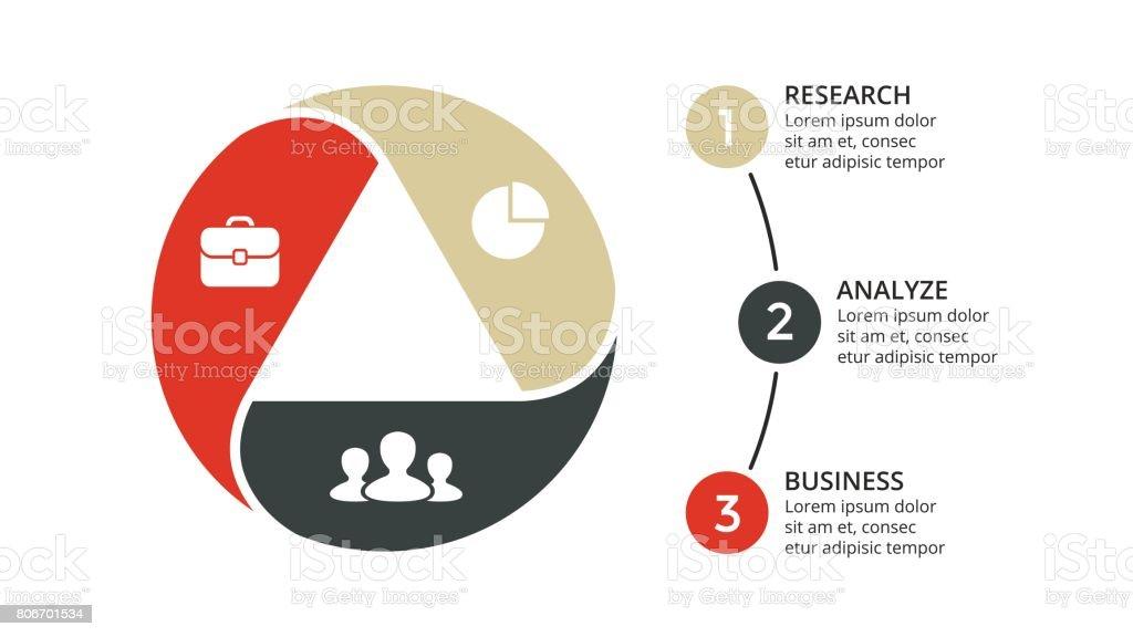 Vector círculo flechas triángulo relacional, diagrama, gráfico, carta de presentación del ciclo. Concepto de negocio con 3 opciones, piezas, medidas, procesos. Plantilla de diapositiva - ilustración de arte vectorial