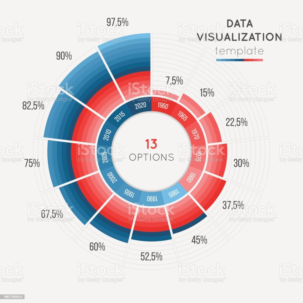 Vector circle chart infographic template for data visualization with 13 parts. vector art illustration