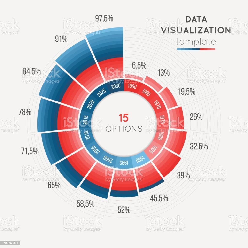 data visualization free