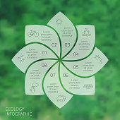 Vector circle eco infographic. Ecology template for diagram, graph, presentation and chart. Environmental care concept with 8 options, parts, steps or processes. Vector blur background.